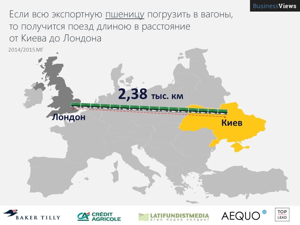 Если всю украиснкую пшеницу погрузить в вагоны