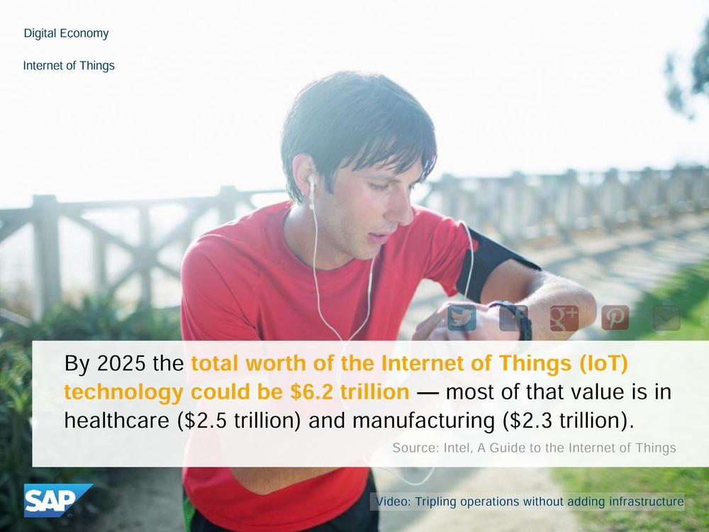 Стоимость технологии интернета вещей