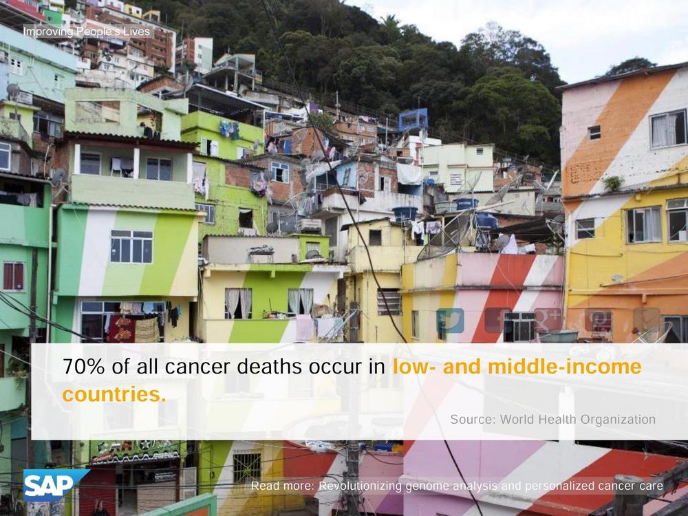 Смертность от рака