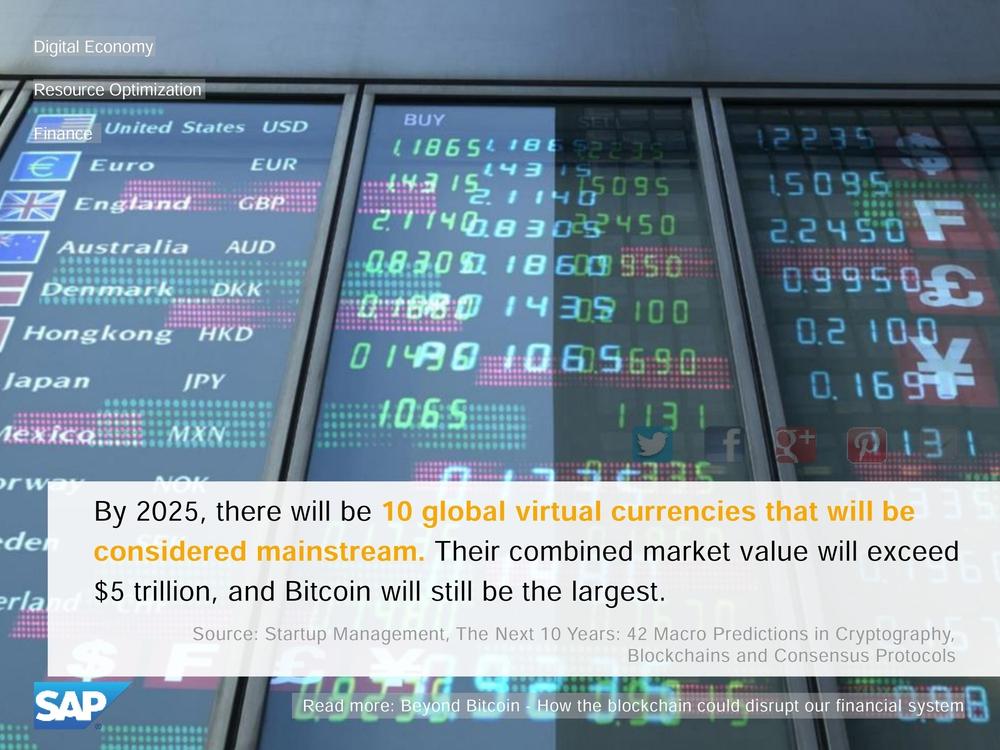 Криптовалюты в будущем