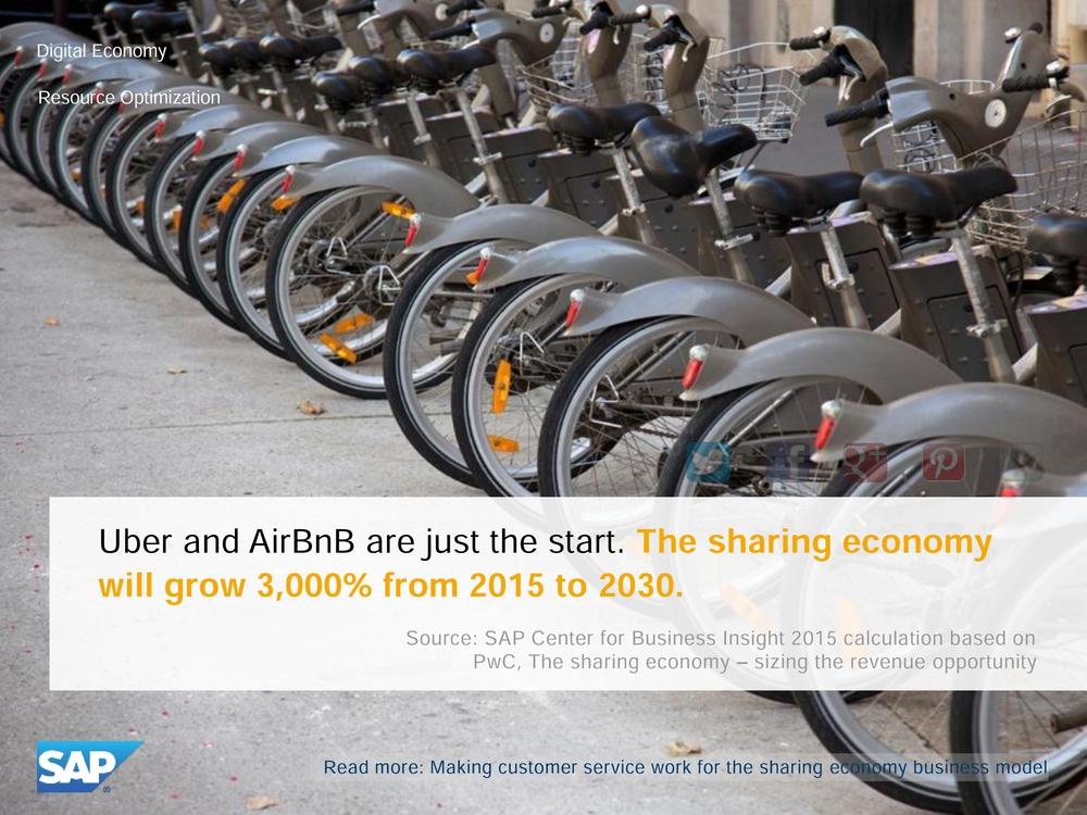 Рост экономики совместного потребления