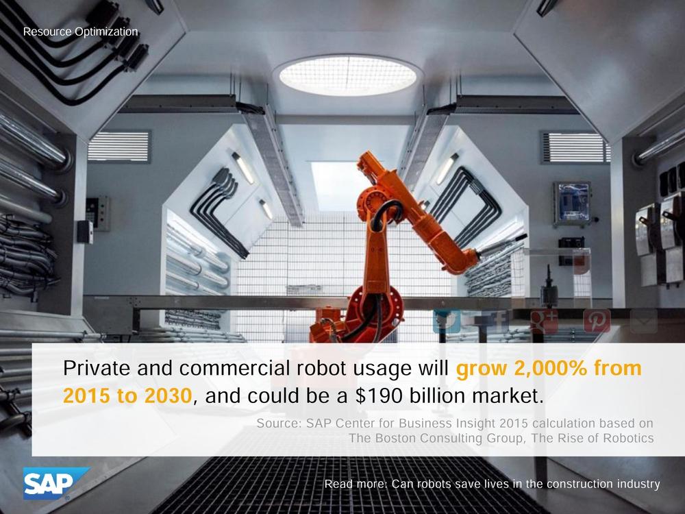 Использование роботов