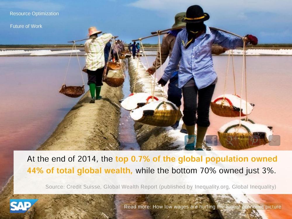 Богатые и бедные в мире