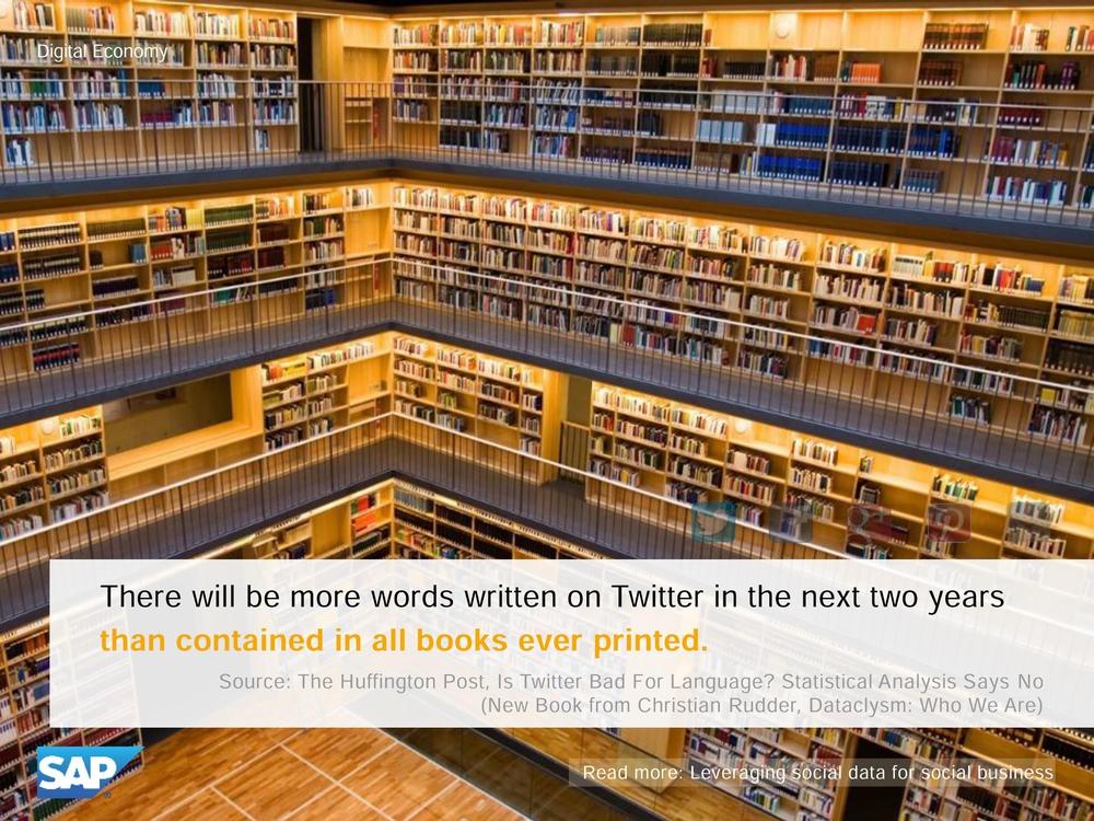 Количество слов в Твиттер