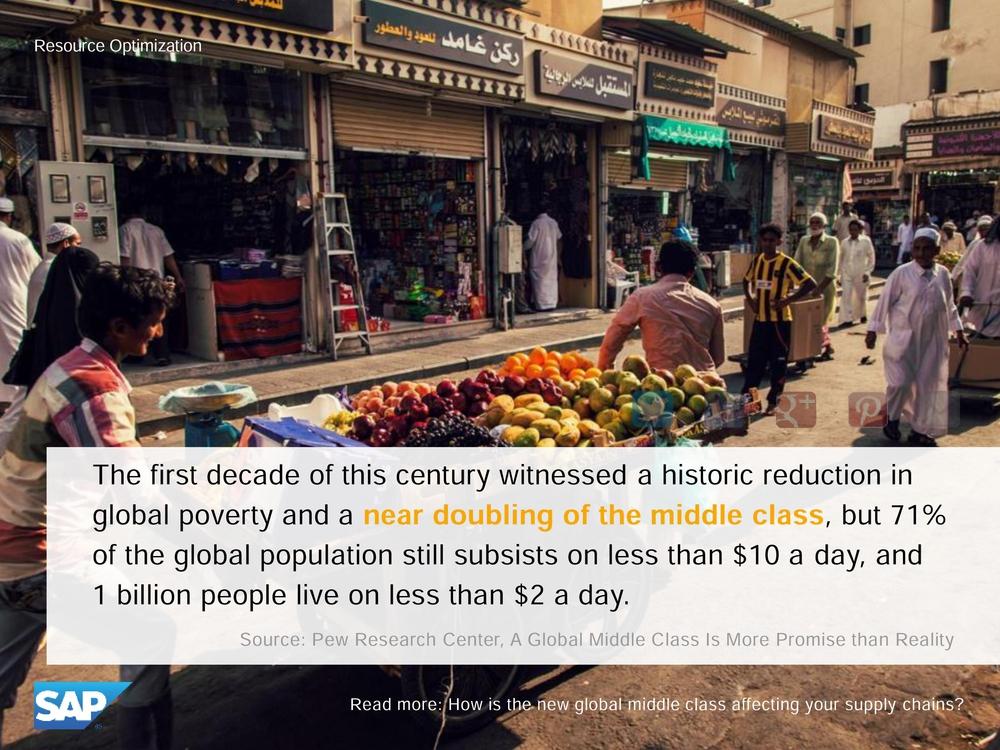 Бедность в мире