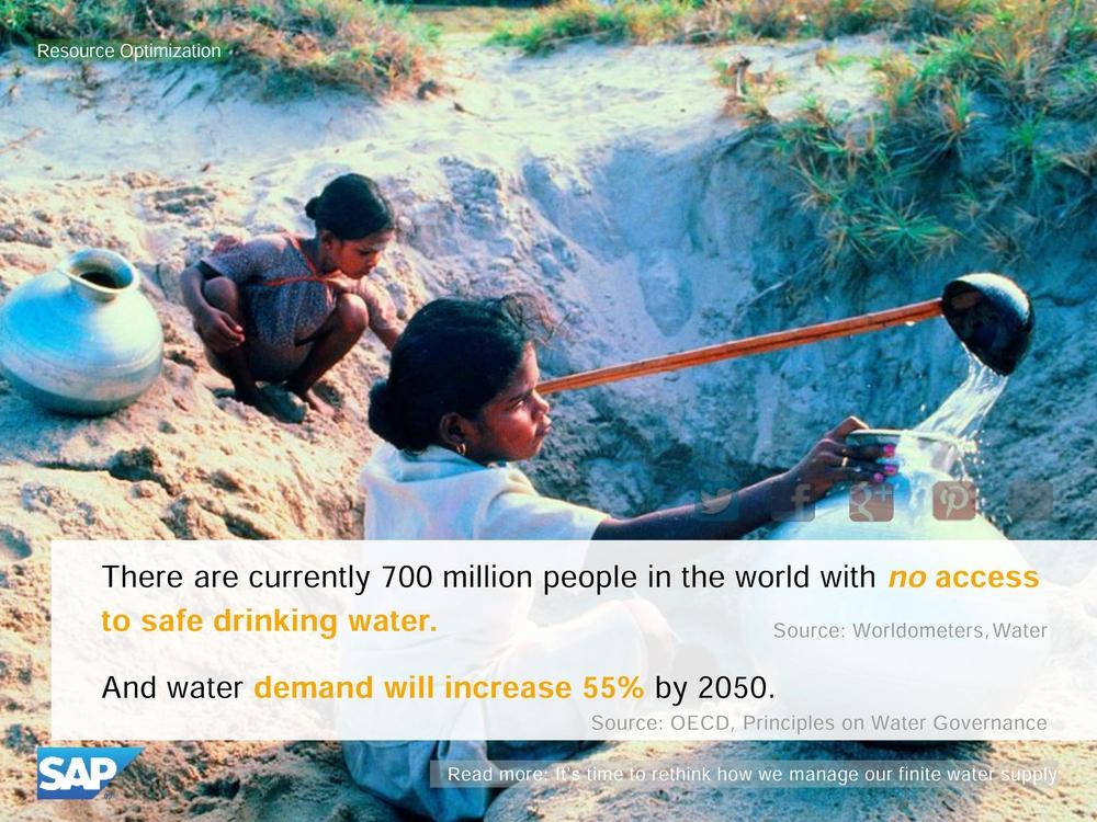 Доступ к питьевой воде
