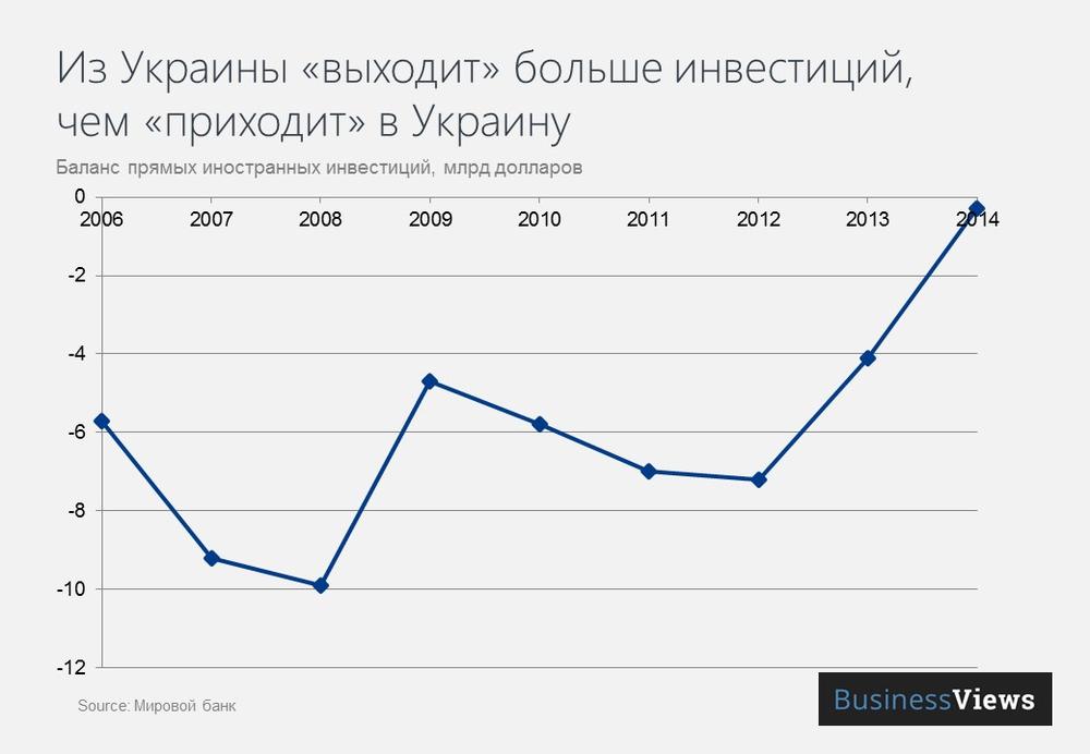 Тетерук: Заявление Азарова подсказывает, кто стоит за правительственным кризисом и темой досрочных выборов - Цензор.НЕТ 7310