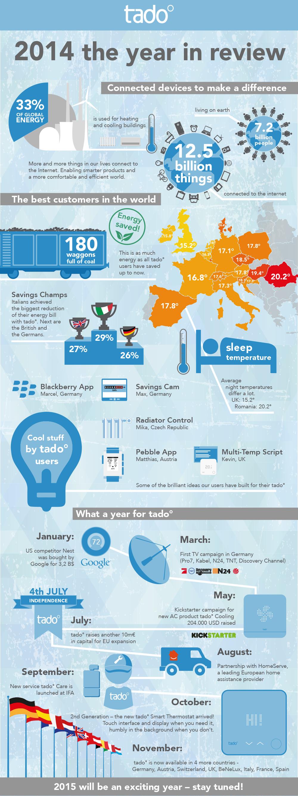 infographic-tado.png