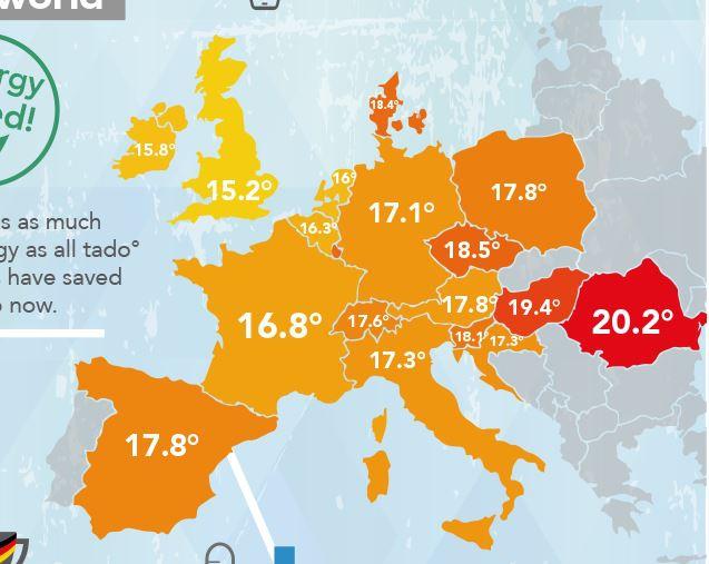 Температура в европейских домах зимой