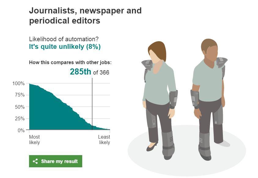 заменят ли роботы журналистов?