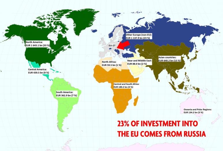 Инвестиции из России в ЕС
