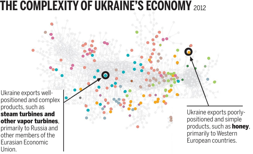 Карта украинского экспорта