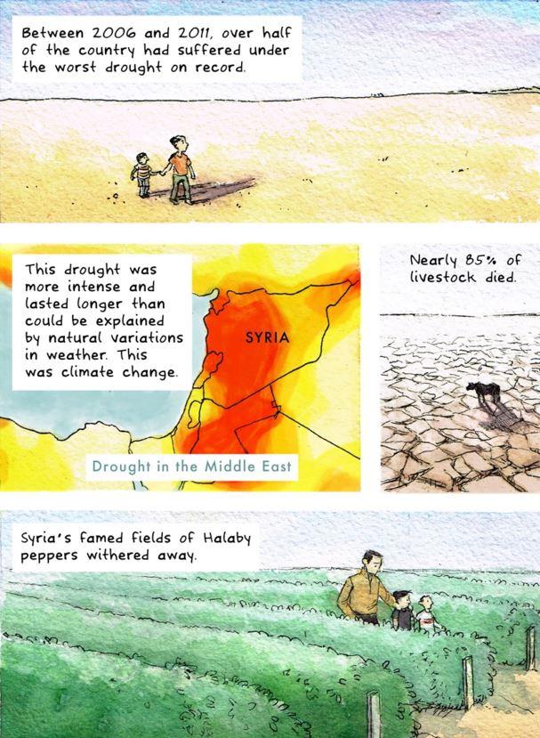 Что происходит в Сирии комикс