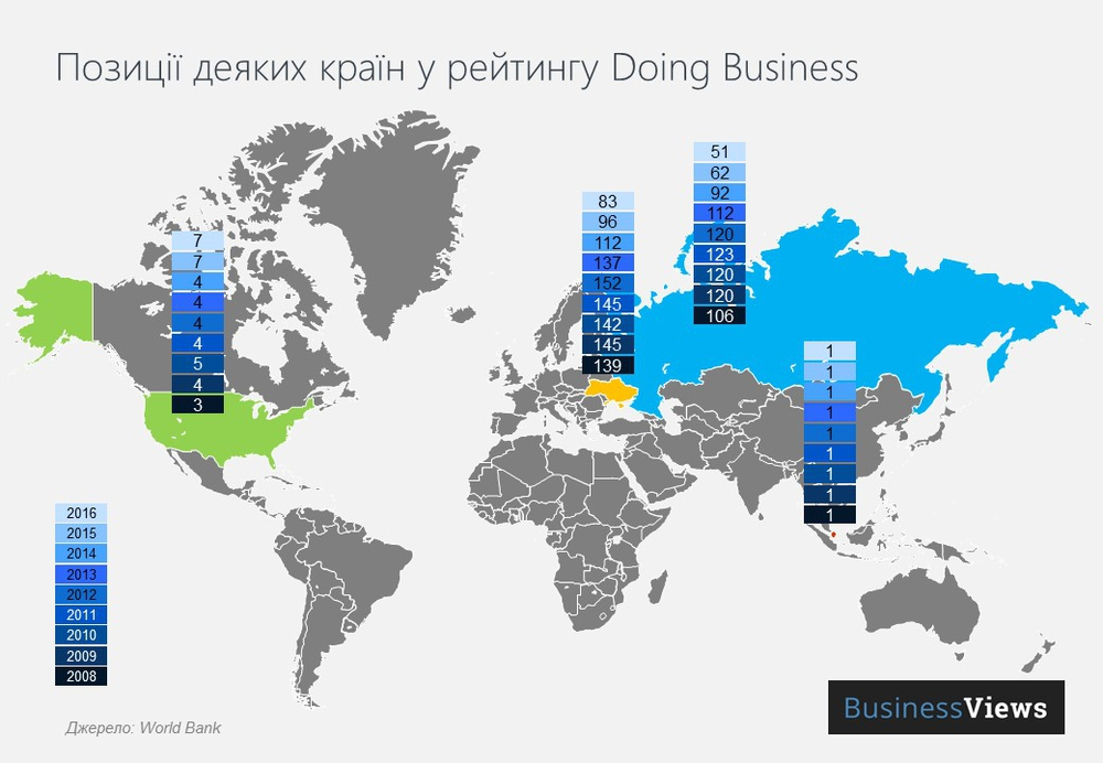 рейтинг douing business
