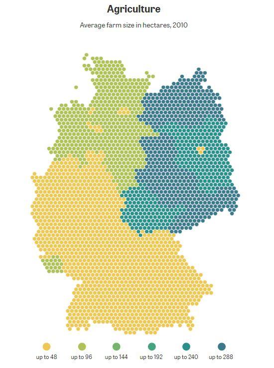фермы в Германии