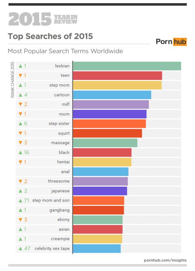 русское порно мачеху в попу