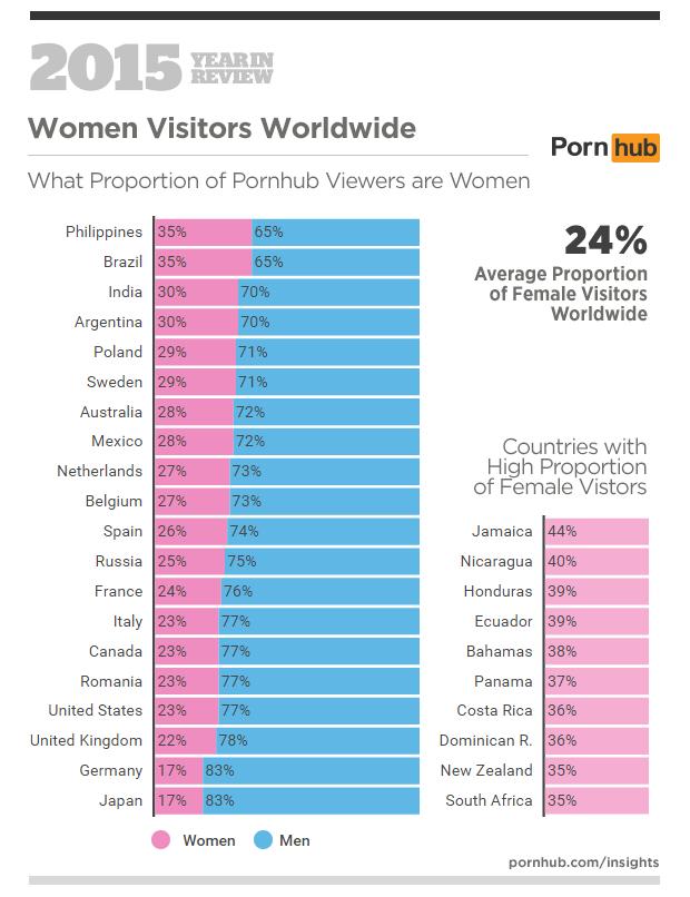 индусы порно фильм