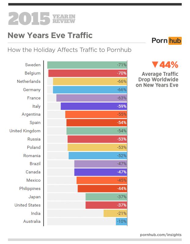 kak-devushki-porno-populyarnie-tegi-vzroslaya-dama-porno