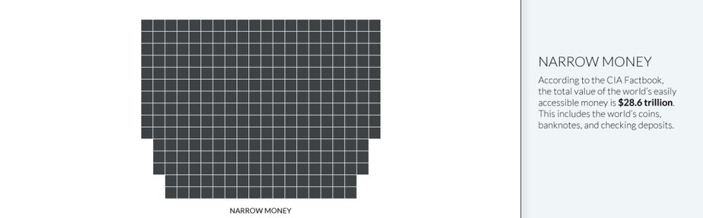 стоимость денег