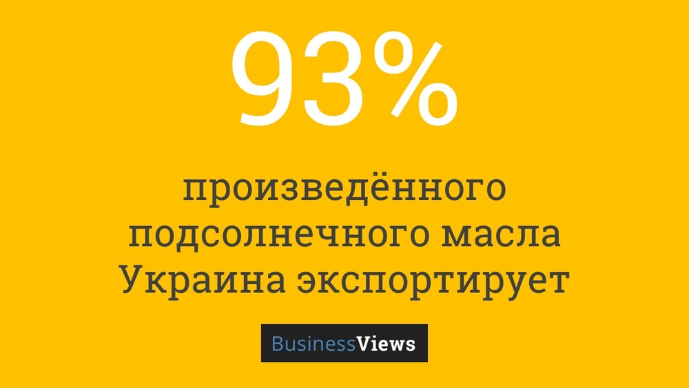Украина экспорт подсолнечного масла