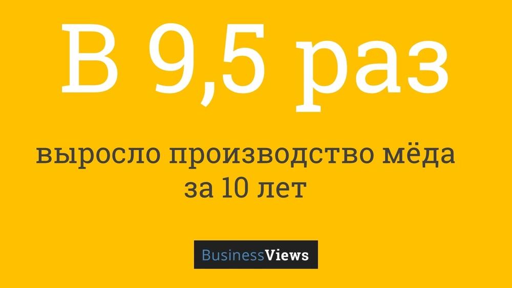производство меда в Украине увеличивается