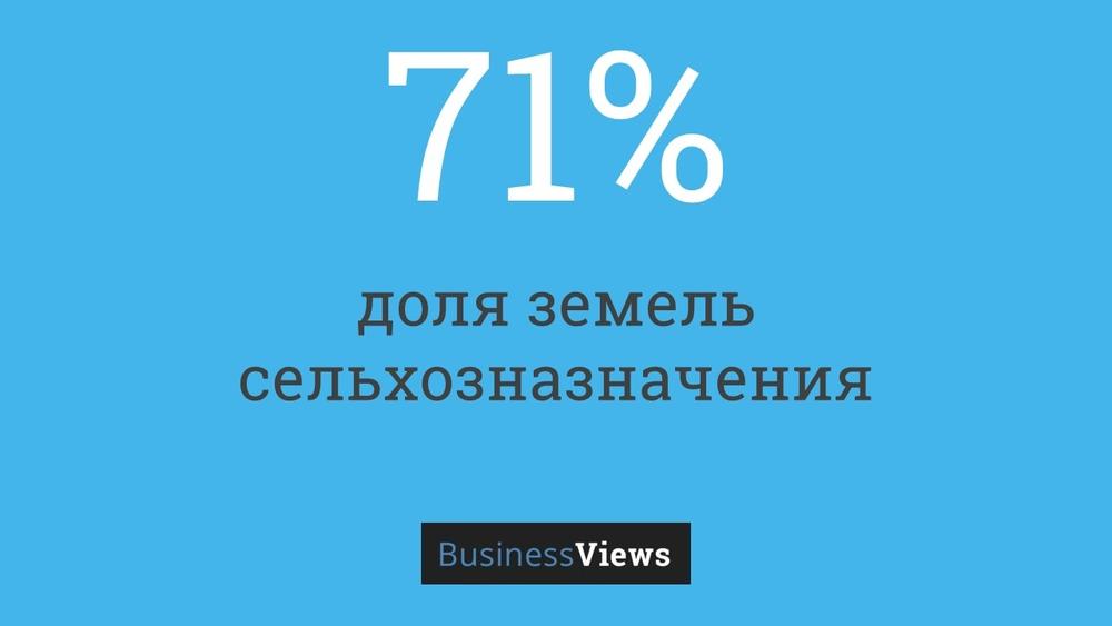 сельскохозяйственные земли в Украине