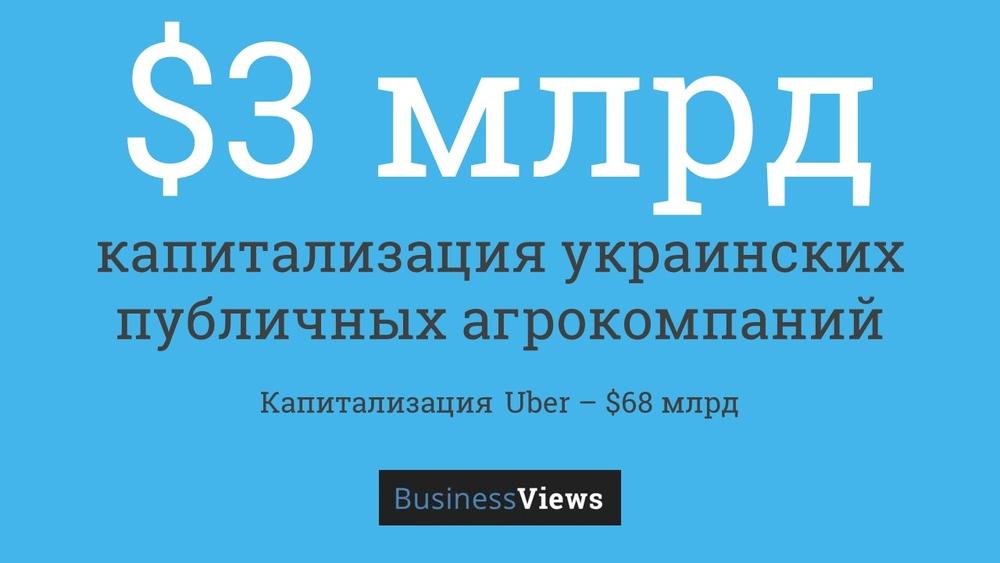 капитализация украинских агрокомпаний