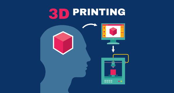 Принцип 3D-печати: человек задаёт параметры модели, а принтер послойно её печатает