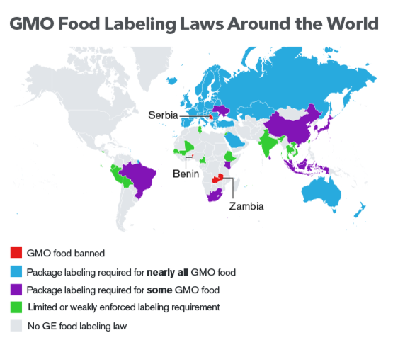 маркировка ГМО