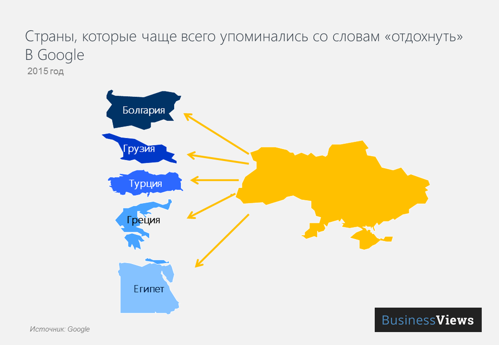 страны, в которые едут украинцы