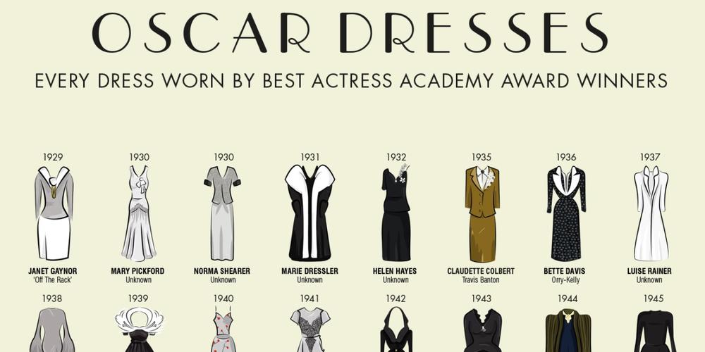 платья победительниц Оскара
