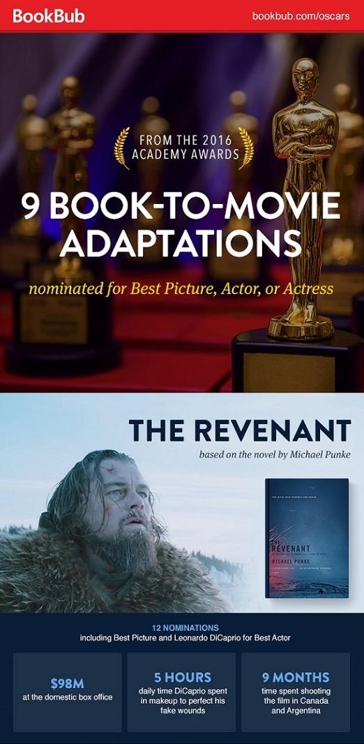 фильмы по книгам