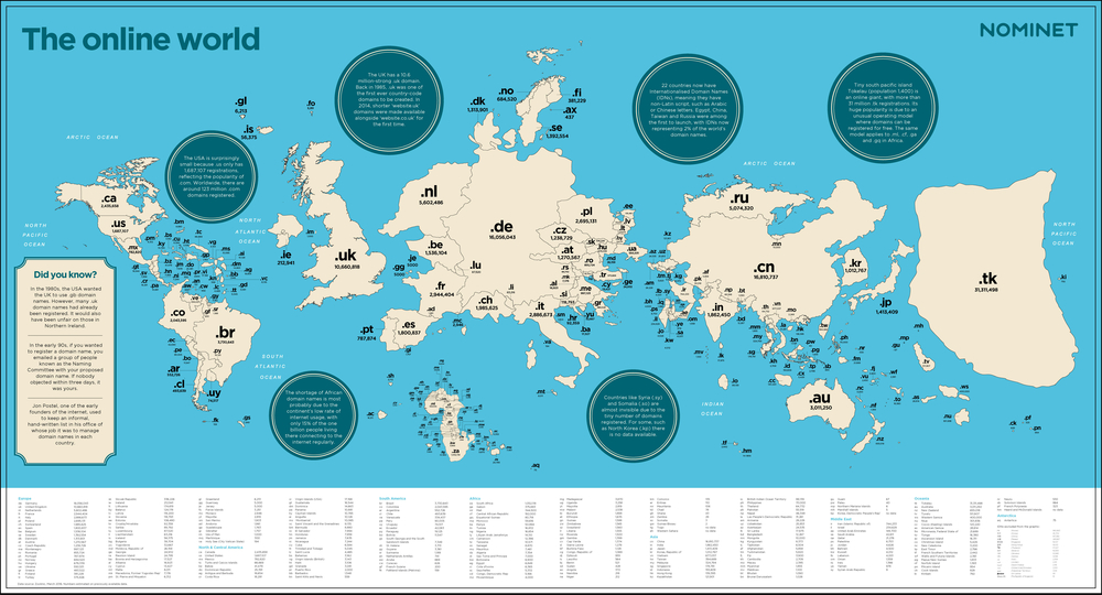 количество сайтов в интернете