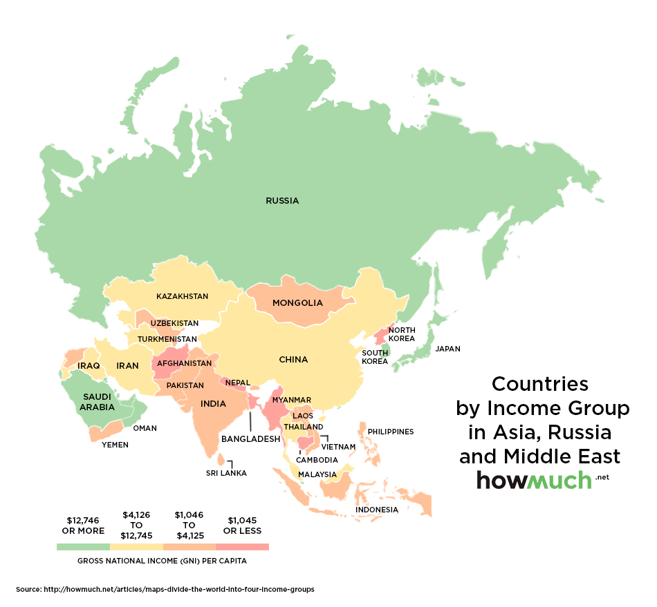 Уровень жизни в Азии
