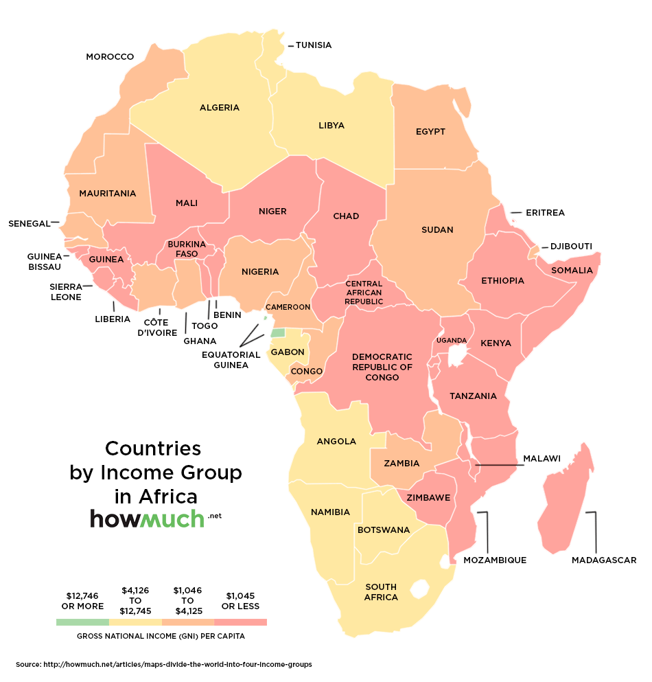 Уровень жизни в Африке