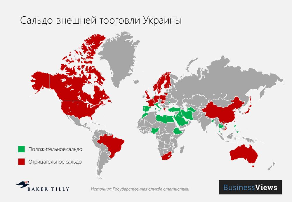 торговый баланс Украины карта