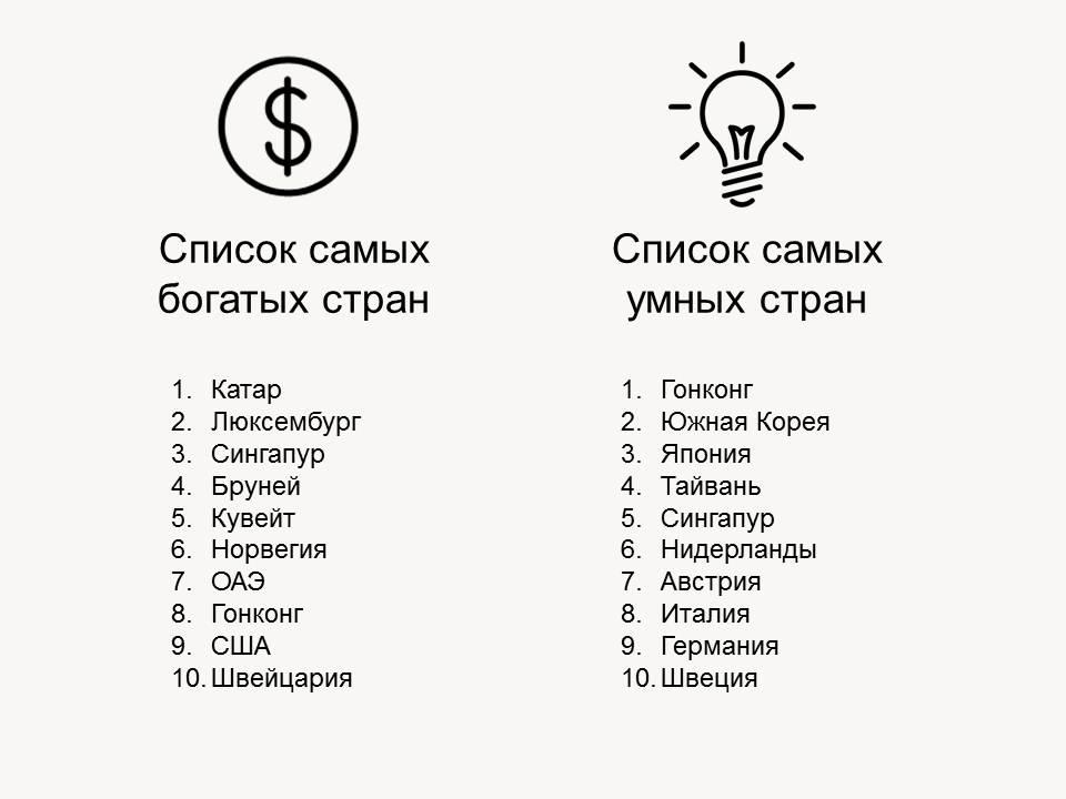 Богатые умные страны
