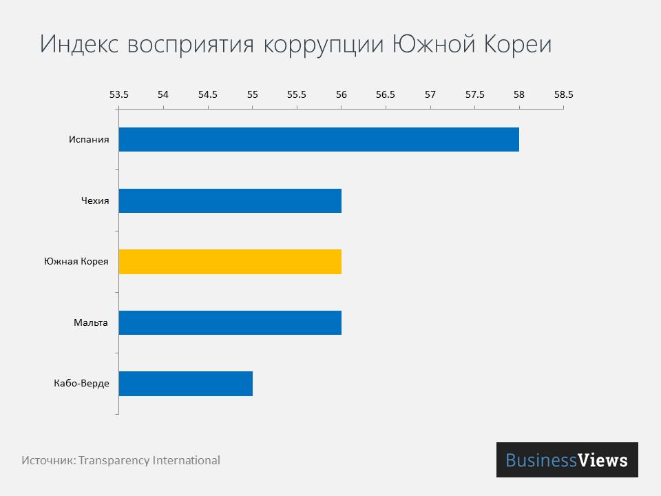 Высокотехнологичная продукция России — Русский эксперт