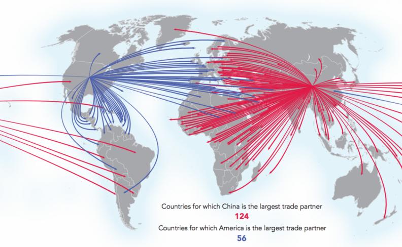 Китай — самый крупный торговый партнер