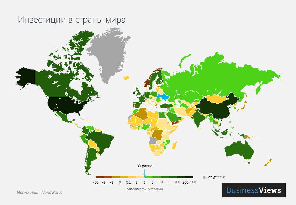 Приток прямых иностранных инвестиций в страны мира
