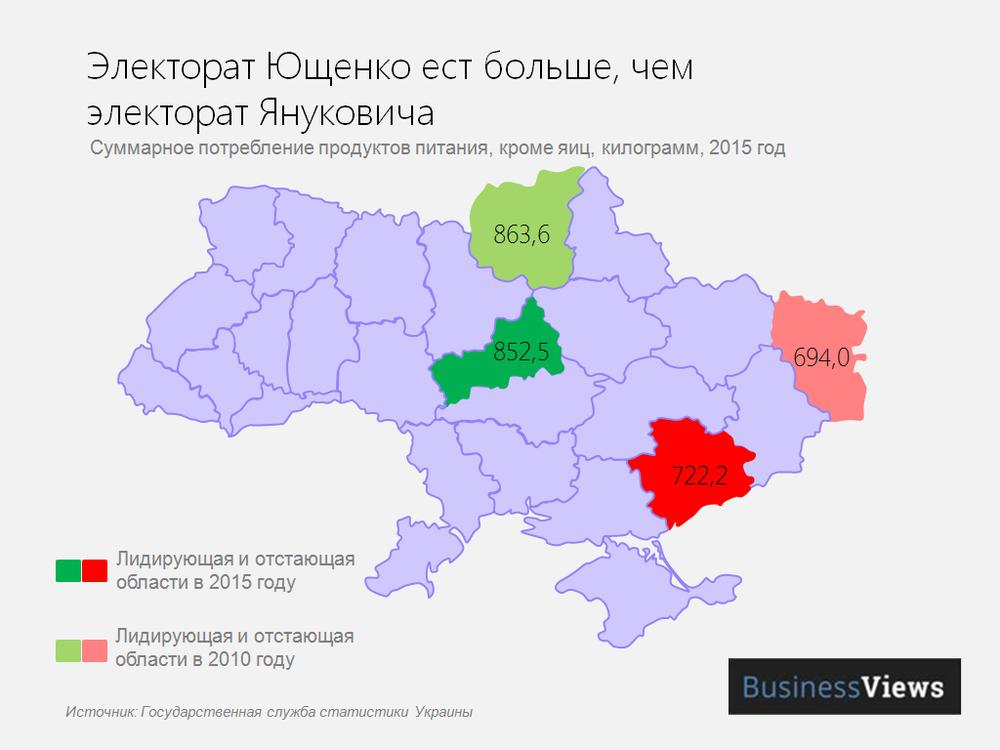 потребление еды в Украине по областям