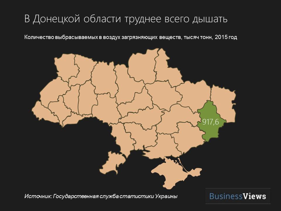загрязнение воздуха в Украине