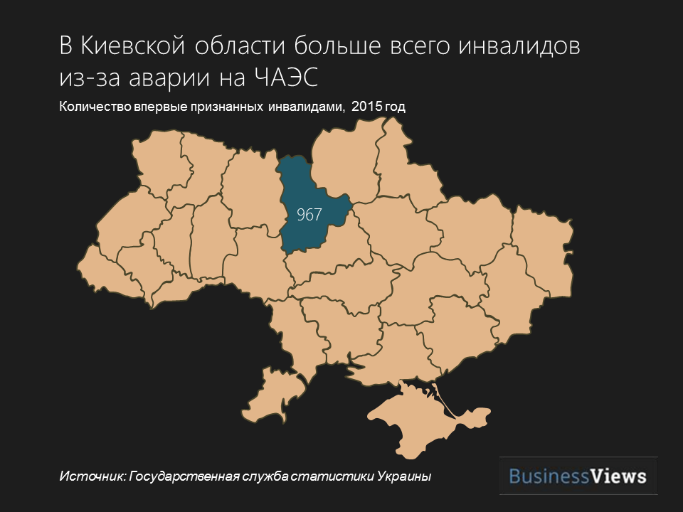 киевская область чаэс