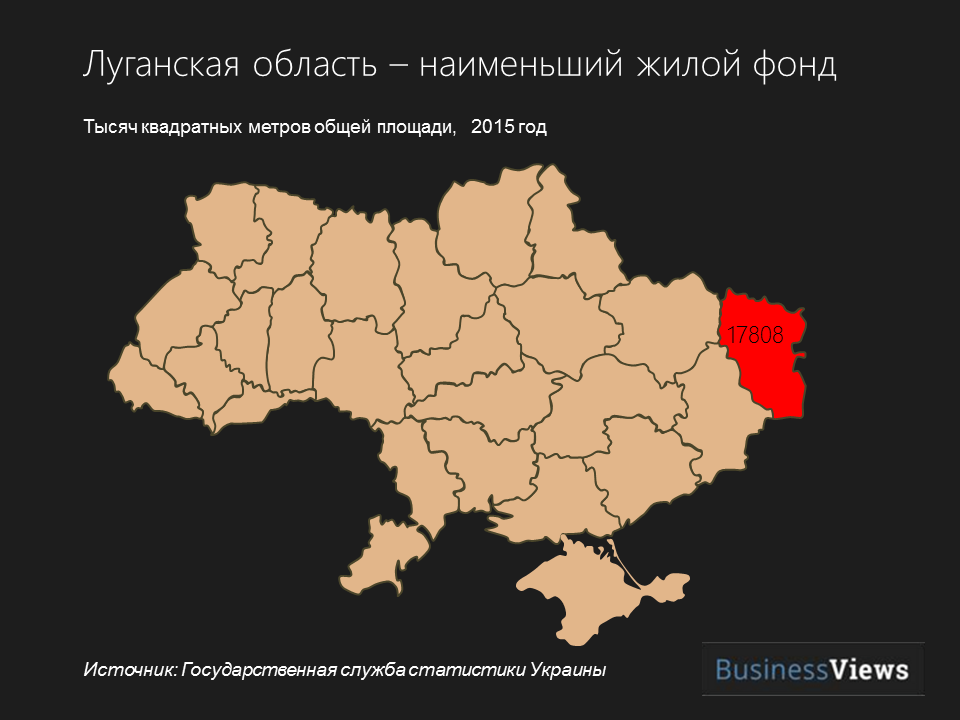 количество жилья в Украине