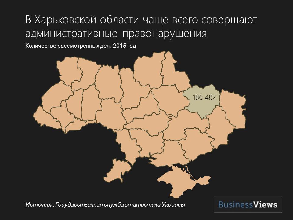 харьковская область больше всего правонарушений