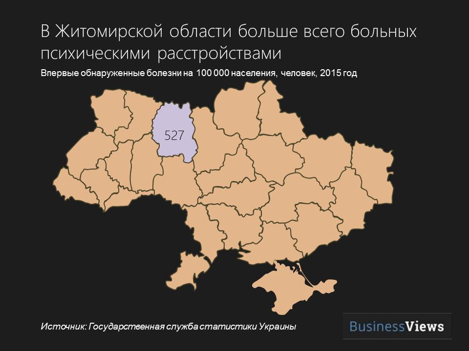 количество психически больных в Украине