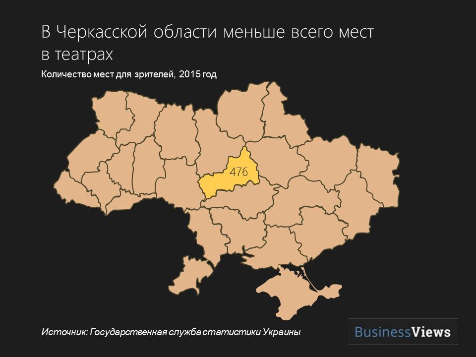 черкасская область меньше всего мест в театрах