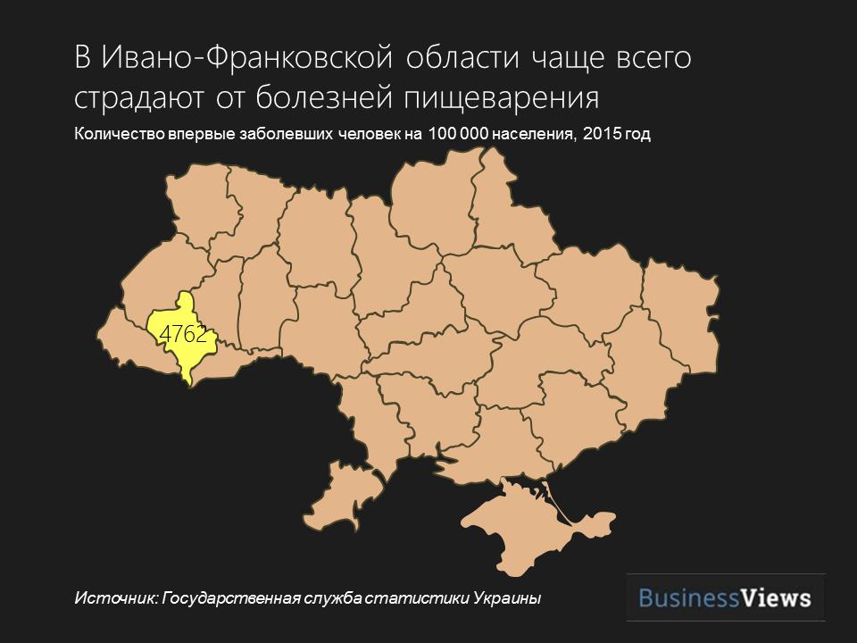Ивано-Франковская область расстройства желудка