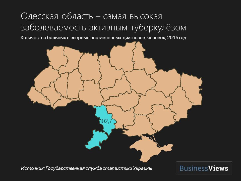 одесская область туберкулез