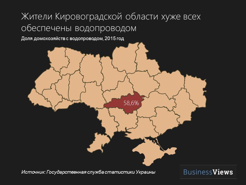 кировоградская область водопровод